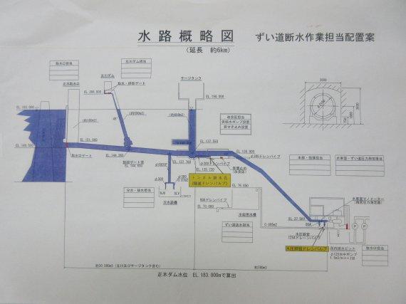 法定検査により断水となる導水路図面
